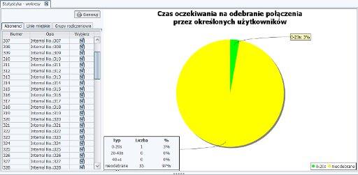 Graficzna prezentacja połączeń wmodule Grosik